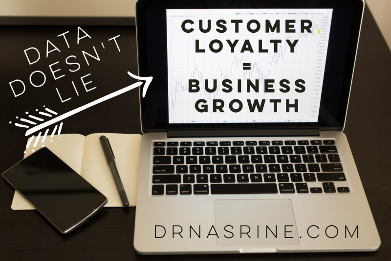 Customer Loyalty Dr. Nasrine