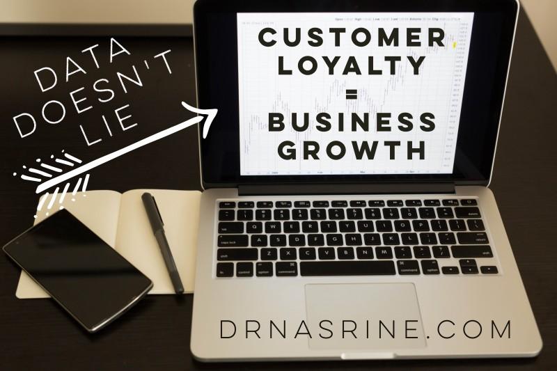 Customer Loyalty Dr. Nasrine